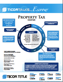 A graphical depiction of the annual property tax cycle
